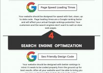 6 Steps To A Great Website Infographic